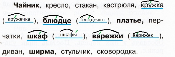 2-klass-russkiy-yazyk-uprazhnenie-128-2