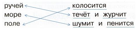 2-klass-russkiy-yazyk-uprazhnenie-163