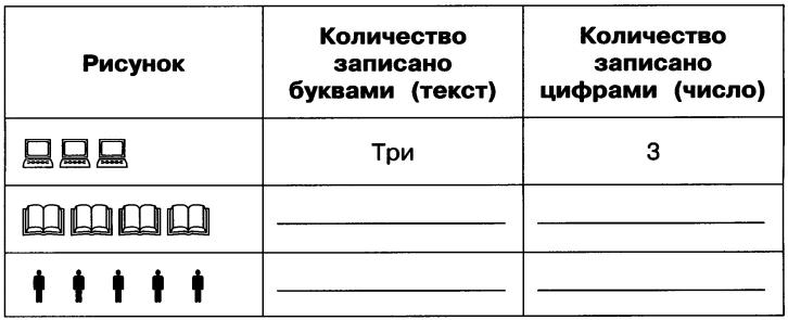 gdz-2-klass-informatika-rabochaya-tetrad-2-chast-12-2