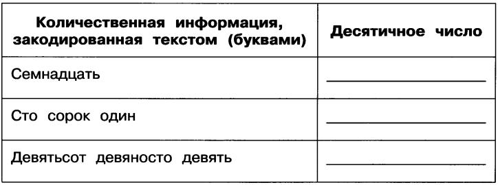 gdz-2-klass-informatika-rabochaya-tetrad-2-chast-17-2
