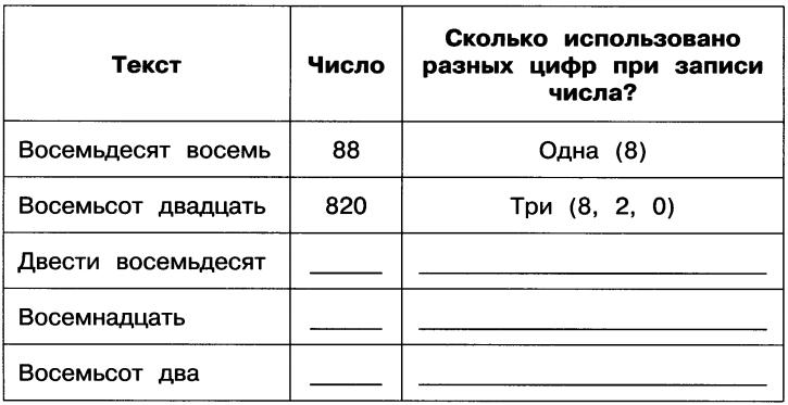 gdz-2-klass-informatika-rabochaya-tetrad-2-chast-18-3