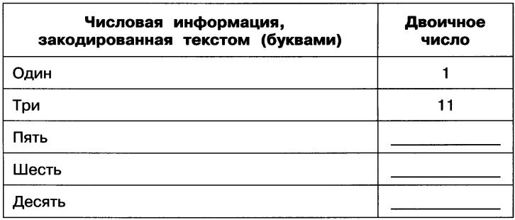 gdz-2-klass-informatika-rabochaya-tetrad-2-chast-23-2