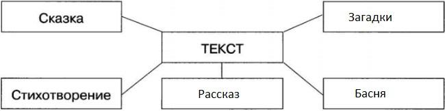 gdz-2-klass-informatika-rabochaya-tetrad-2-chast-3