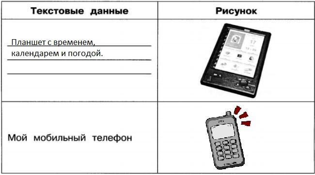 gdz-2-klass-informatika-rabochaya-tetrad-2-chast-4