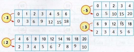 gdz-matem-2-klass-11-4