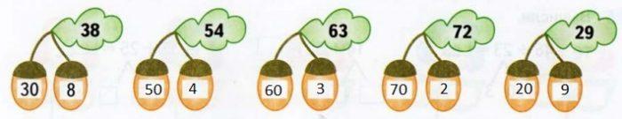 gdz-matem-2-klass-54-1