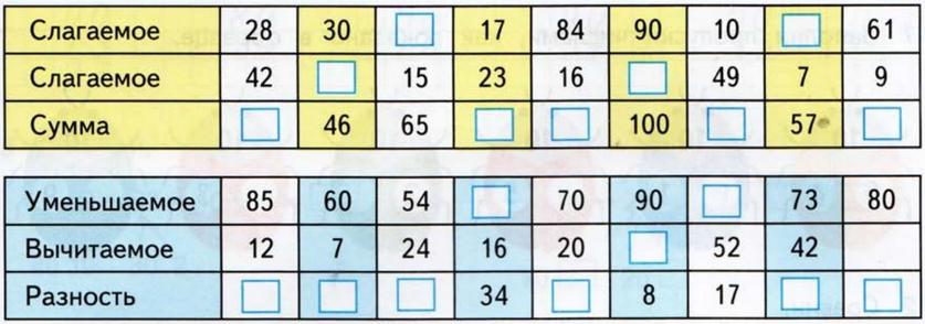 gdz-matem-2-klass-65-4