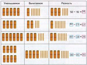 gdz-matem-2-klass-66-3