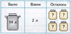 gdz-matem-2-klass-67-6
