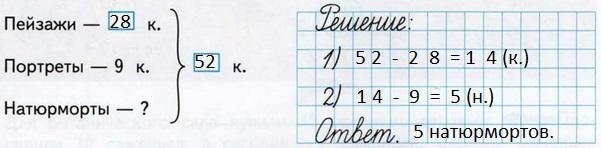 gdz-matem-2-klass-71-6