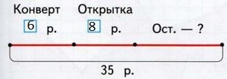 gdz-matem-2-klass-77-5