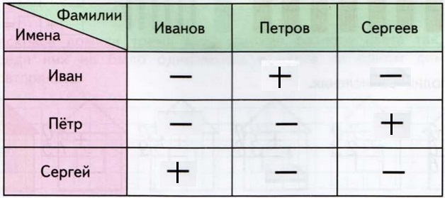 gdz-po-matem-45-7-1