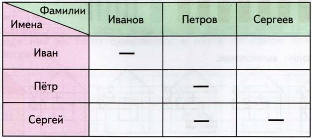 gdz-po-matem-45-7-2