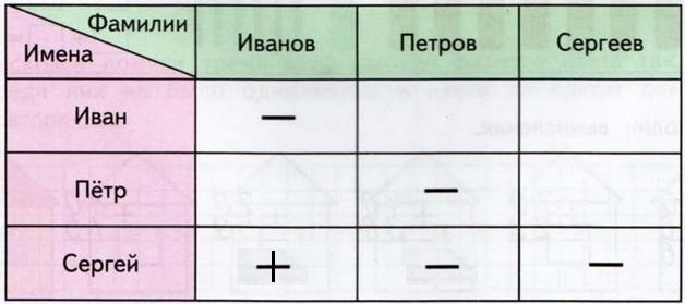 gdz-po-matem-45-7-3