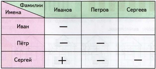 gdz-po-matem-45-7-4