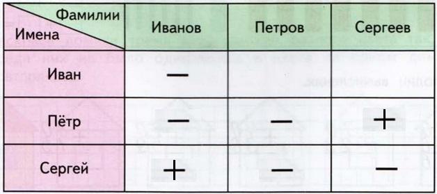 gdz-po-matem-45-7-5
