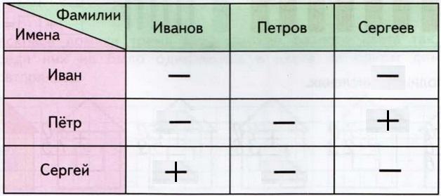 gdz-po-matem-45-7-6