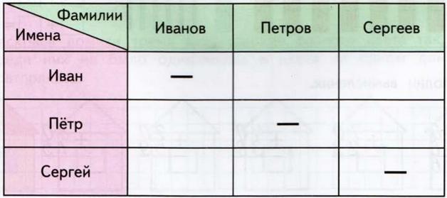 gdz-po-matem-45-7