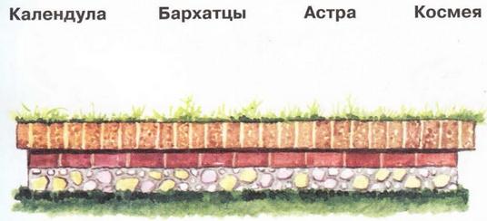 gdz-po-okrugauchemu-miru-str-15-1