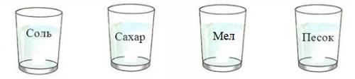 Вода - растворитель
