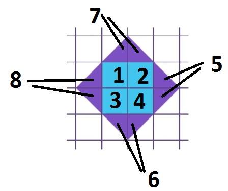 8 квадратиков