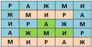 Квадрат 5х5