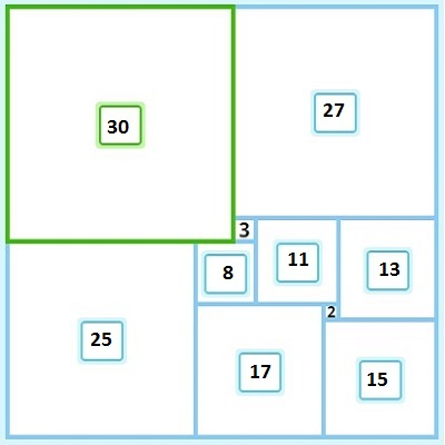 Стороны квадратов