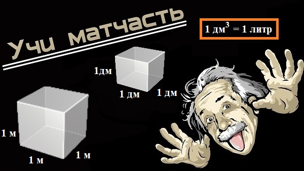 Сколько литров в кубе?
