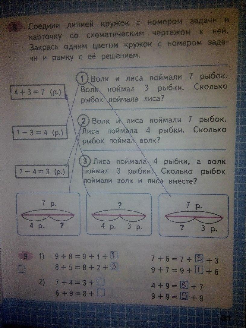 Математика 2 класс Моро 1 часть рабочая