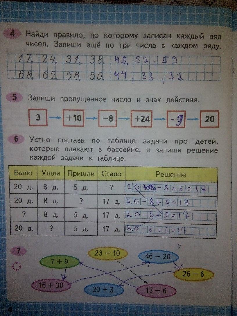 тетрадь 2 гдз часть ответы рабочая 4 математике 2 по класс гдз моро моро часть