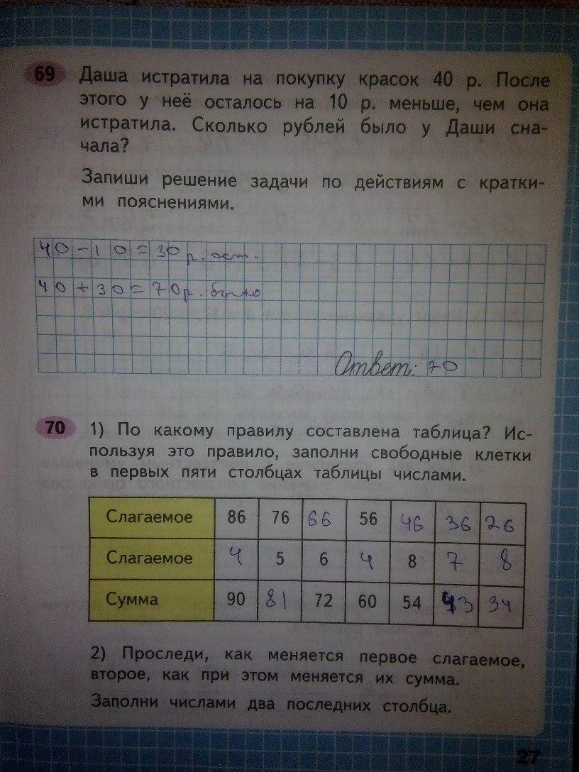 ГДЗ по математике 2 класс ФГОС Моро