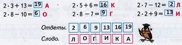 Математическая наука