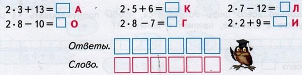 Название математической науки