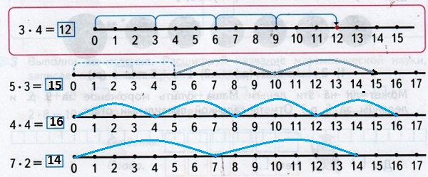 Числовые отрезки