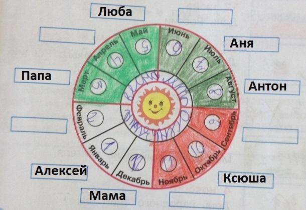 Календарный круг