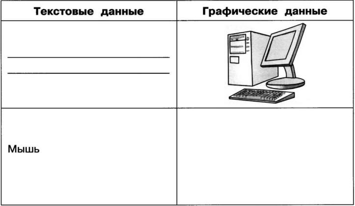 Разложи по картинкам текстовые информация и образно информацию