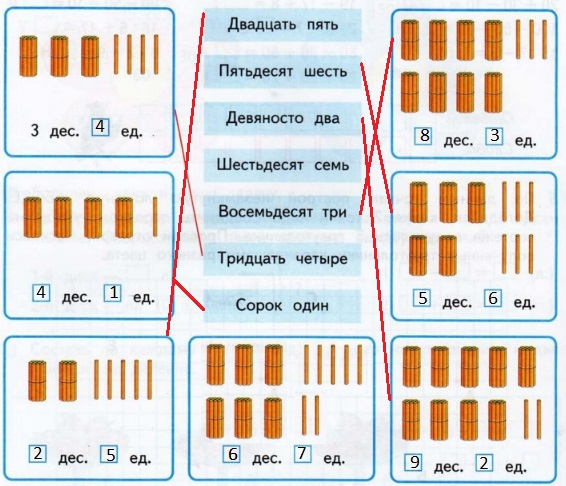 gdz-matem-2-klass-10-1