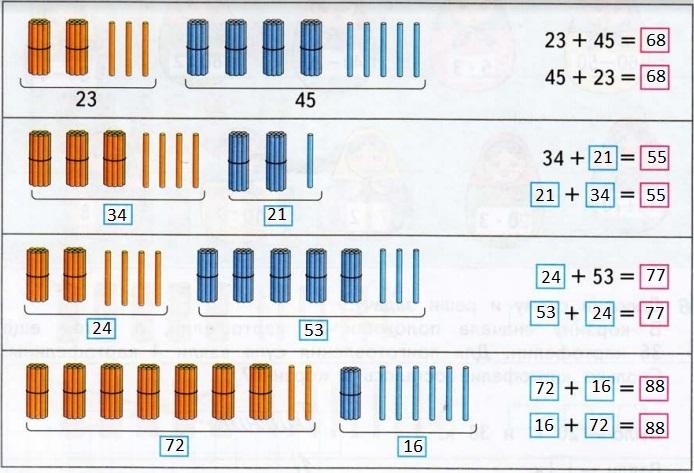 gdz-matem-2-klass-52-2