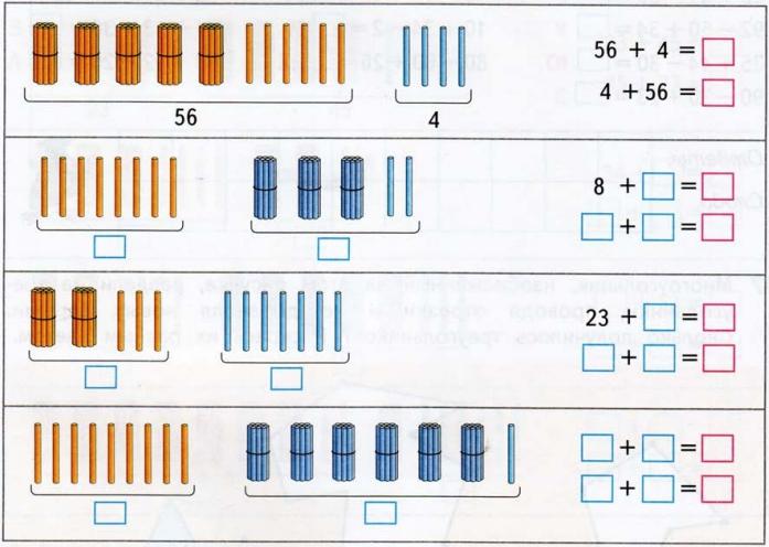 gdz-matem-2-klass-54-2