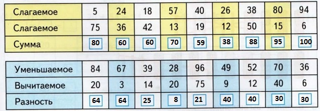 gdz-matem-2-klass-59-5