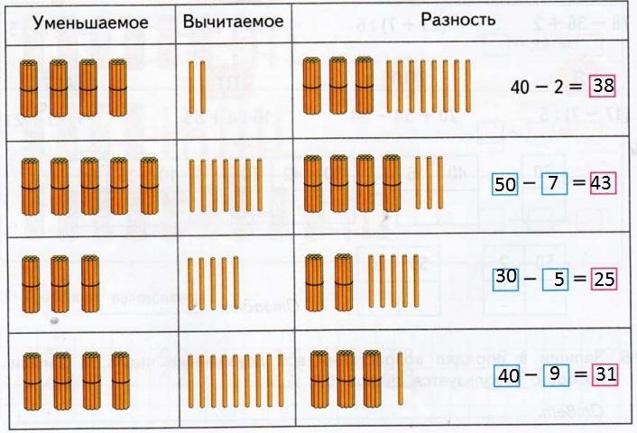 gdz-matem-2-klass-62-3