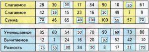 gdz-matem-2-klass-65-4-1