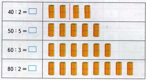 Примеры на деление