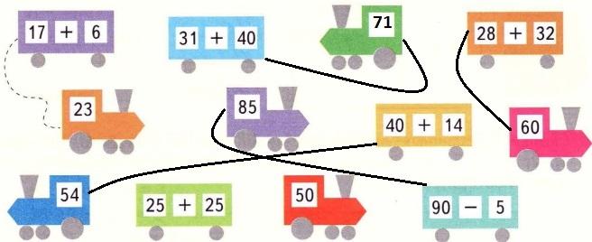 Вагон и паровоз