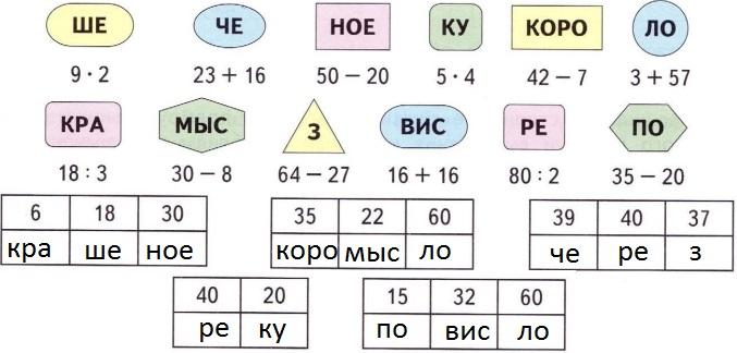 Решение задачи цена литрового пакета решения задач по поверхностям второго порядка