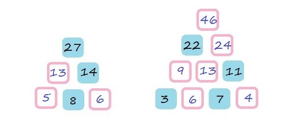 Числовые пирамиды - 2 класс - ответ