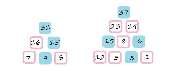 Числовые пирамиды - 3 класс - ответ