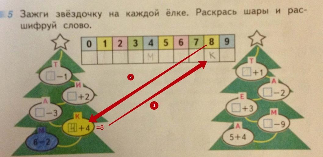 Решение задачи зажги елочку - шаг 5