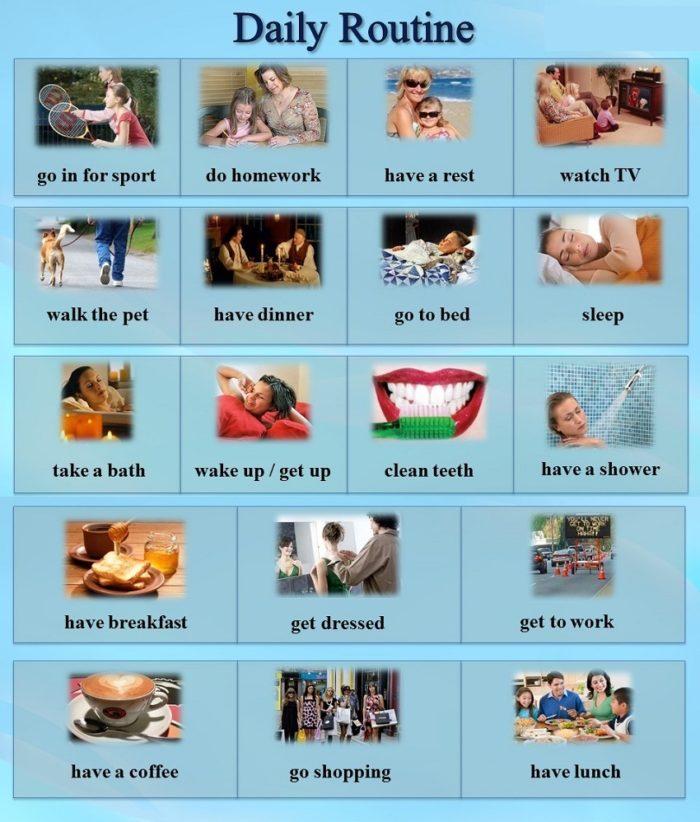 Каждодневные действия на английском