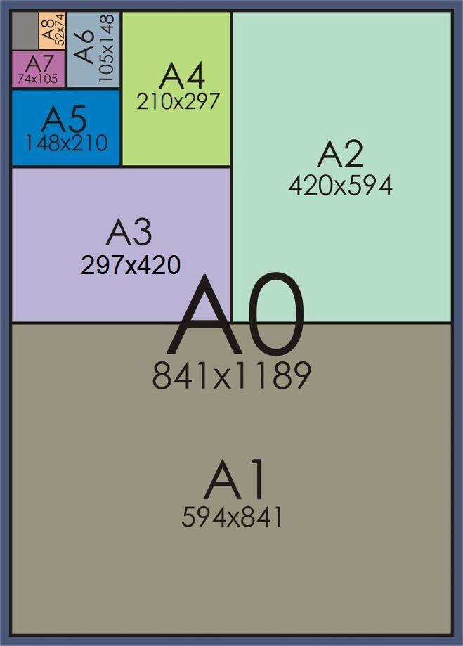 Размеры форматов бумаги